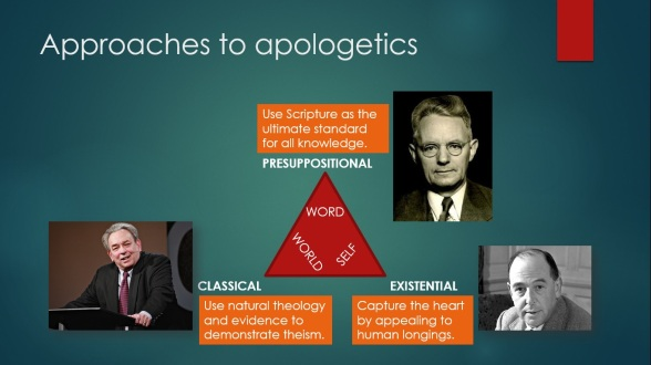 Approaches to Apologetics